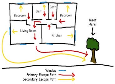 home fire evacuation plan